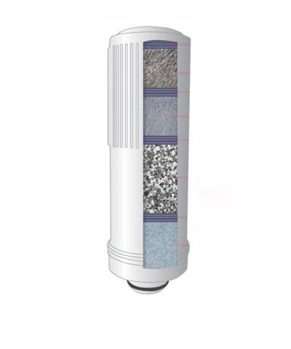 Replacement filter for Kyk Genesis Platinum KYK 25000