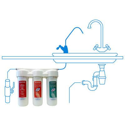 vodní filtr Aquaphor Trio Norma